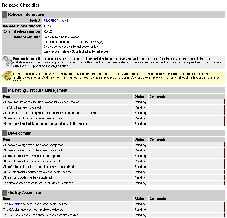 Roges blog for Software release management plan template